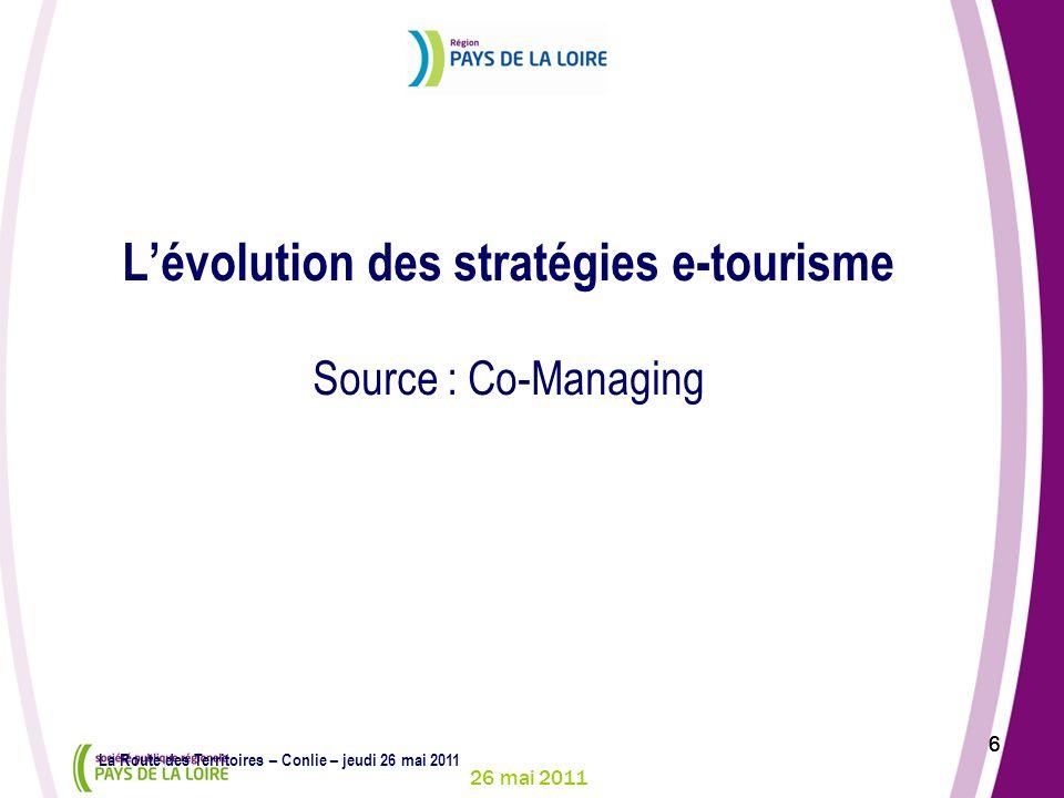 26 mai 2011 6 La Route des Territoires – Conlie – jeudi 26 mai 2011 66 Lévolution des stratégies e-tourisme Source : Co-Managing