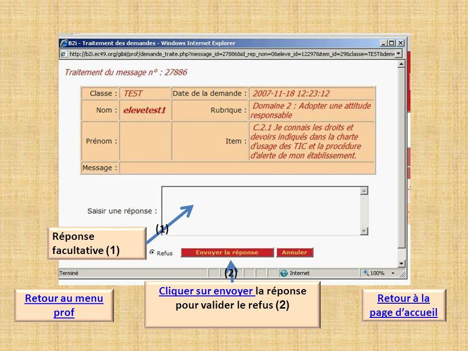Réponse facultative (1) (1) Cliquer sur envoyer Cliquer sur envoyer la réponse pour valider le refus (2) (2) Retour à la page daccueil Retour au menu prof