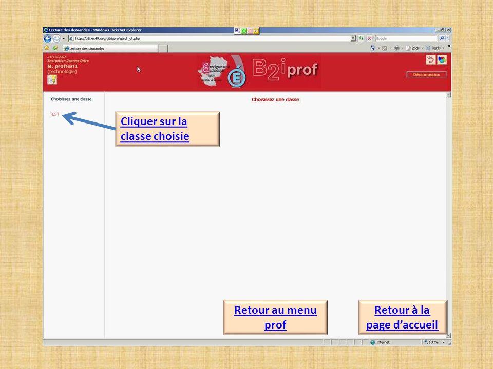 Cliquer sur la classe choisie Retour à la page daccueil Retour au menu prof