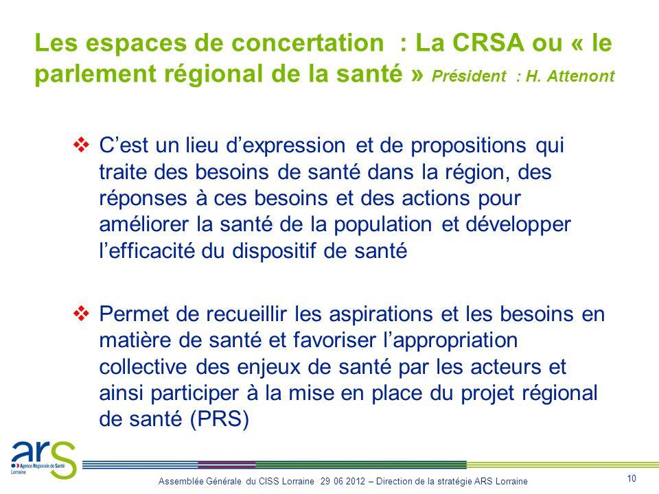 10 Assemblée Générale du CISS Lorraine 29 06 2012 – Direction de la stratégie ARS Lorraine Les espaces de concertation : La CRSA ou « le parlement rég