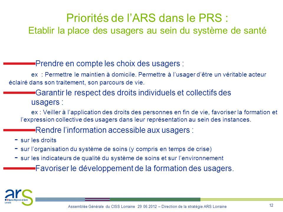 12 Assemblée Générale du CISS Lorraine 29 06 2012 – Direction de la stratégie ARS Lorraine Priorités de lARS dans le PRS : Etablir la place des usager