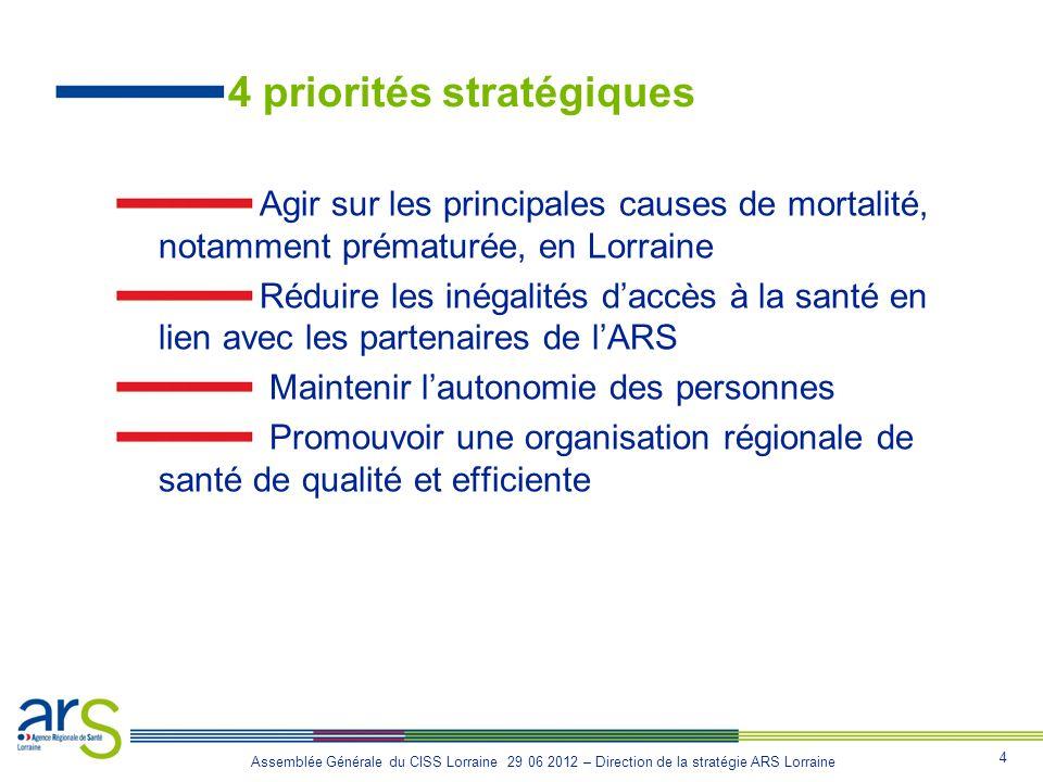 4 Assemblée Générale du CISS Lorraine 29 06 2012 – Direction de la stratégie ARS Lorraine 4 priorités stratégiques Agir sur les principales causes de