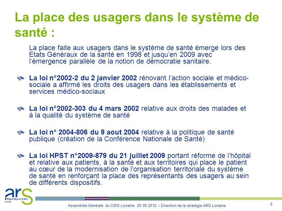 5 Assemblée Générale du CISS Lorraine 29 06 2012 – Direction de la stratégie ARS Lorraine La place des usagers dans le système de santé : La place fai