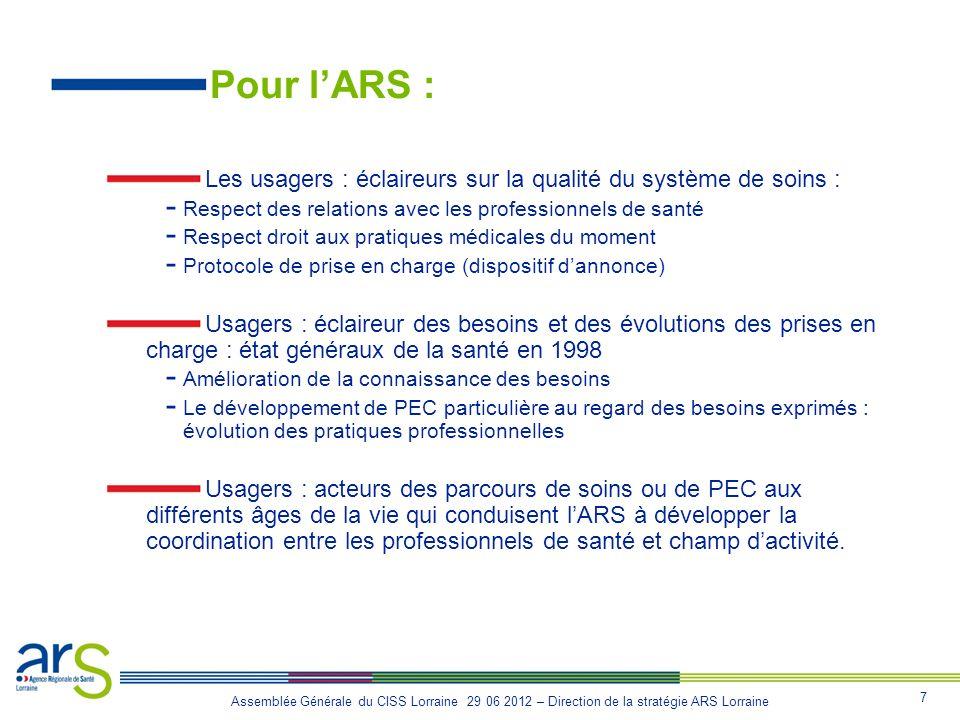 7 Assemblée Générale du CISS Lorraine 29 06 2012 – Direction de la stratégie ARS Lorraine Pour lARS : Les usagers : éclaireurs sur la qualité du systè