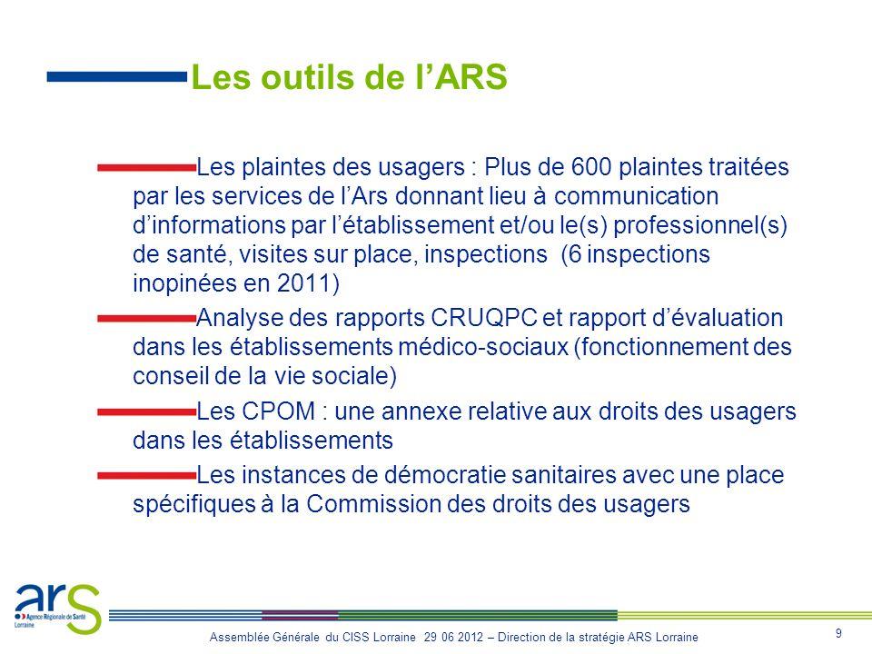 9 Assemblée Générale du CISS Lorraine 29 06 2012 – Direction de la stratégie ARS Lorraine Les outils de lARS Les plaintes des usagers : Plus de 600 pl