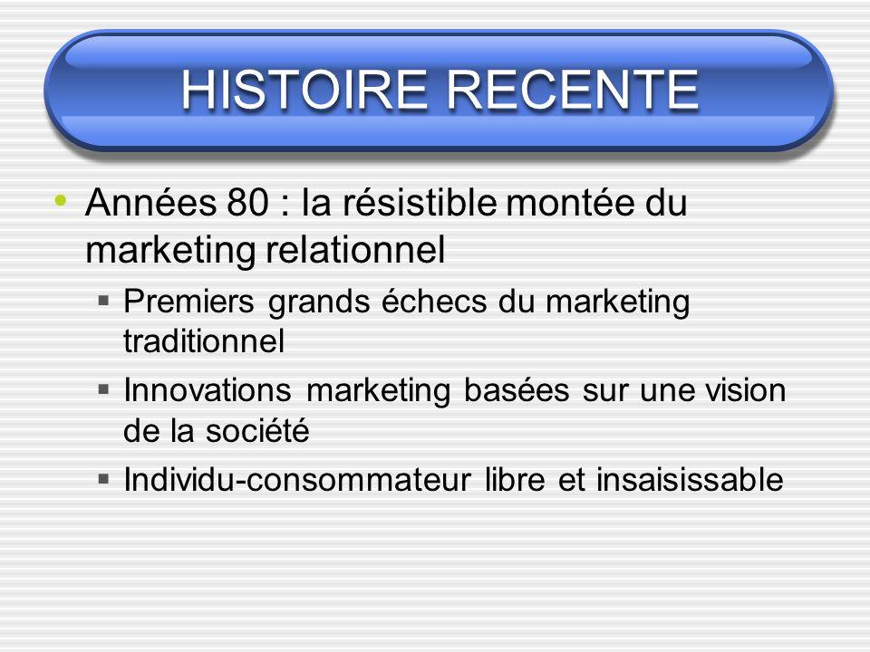 HISTOIRE RECENTE Années 80 : la résistible montée du marketing relationnel Premiers grands échecs du marketing traditionnel Innovations marketing basé