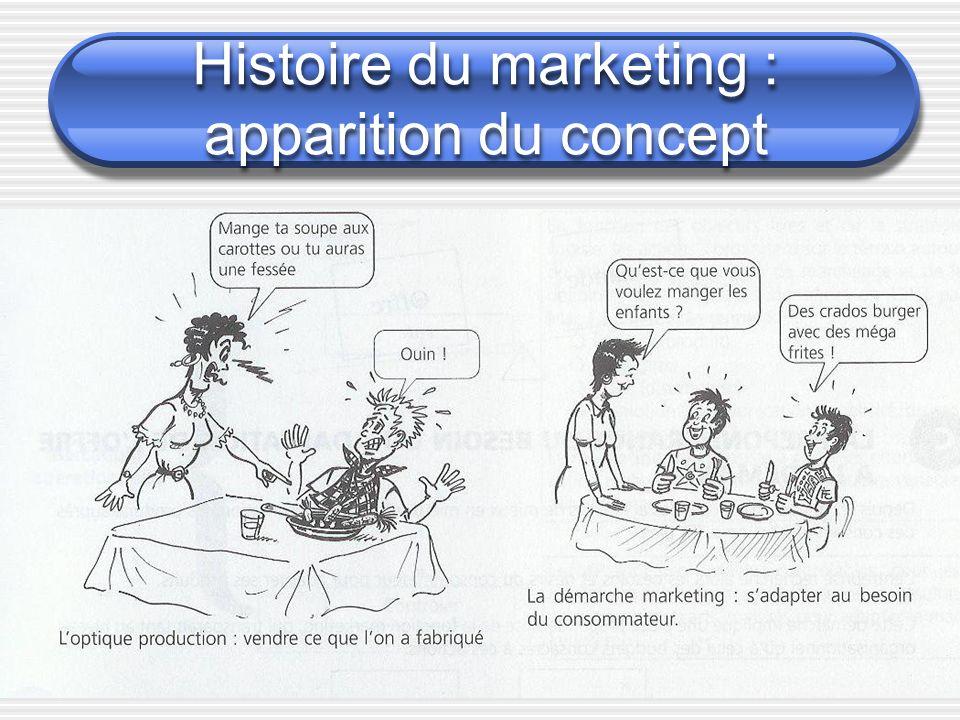 Histoire du marketing : apparition du concept