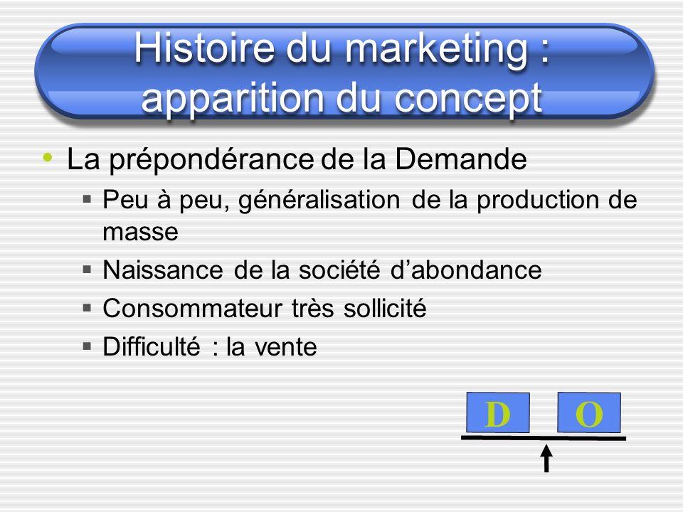 La prépondérance de la Demande Peu à peu, généralisation de la production de masse Naissance de la société dabondance Consommateur très sollicité Diff