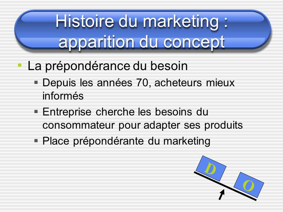 Démarche du Marketing Détecter les besoins Définir une politique générale et des choix stratégiques Agir Contrôler Marketing stratégiqueMarketing opérationnel