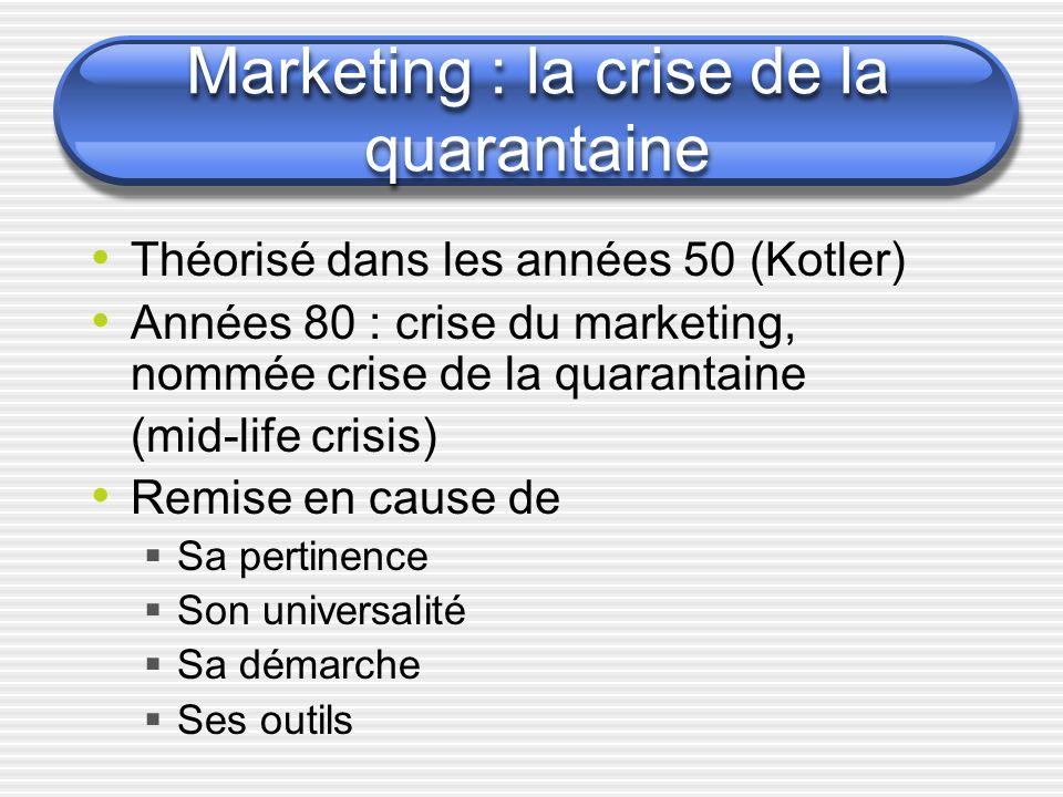 Marketing : la crise de la quarantaine Théorisé dans les années 50 (Kotler) Années 80 : crise du marketing, nommée crise de la quarantaine (mid-life c