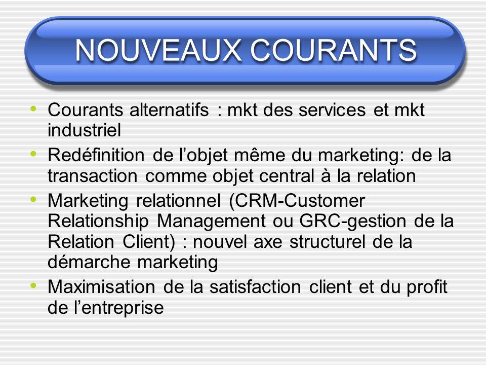 NOUVEAUX COURANTS Courants alternatifs : mkt des services et mkt industriel Redéfinition de lobjet même du marketing: de la transaction comme objet ce