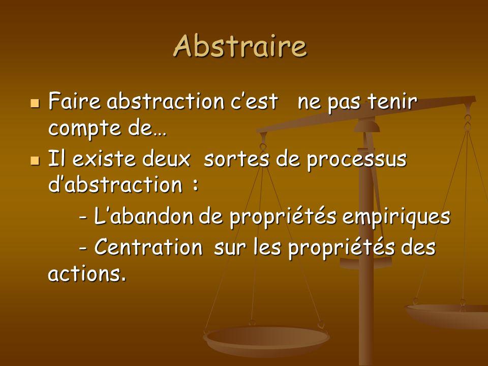 Abstraire Faire abstraction cest ne pas tenir compte de… Faire abstraction cest ne pas tenir compte de… Il existe deux sortes de processus dabstractio