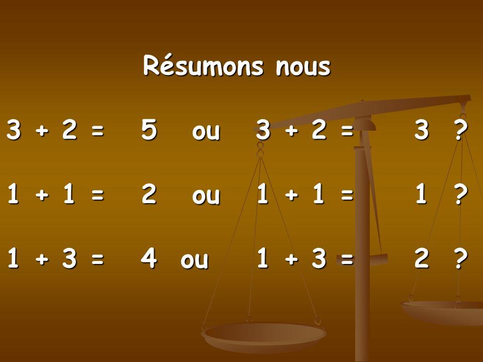Résumons nous 3 + 2 = 5 ou 3 + 2 = 3 ? 1 + 1 = 2 ou 1 + 1 = 1 ? 1 + 3 = 4 ou 1 + 3 = 2 ?