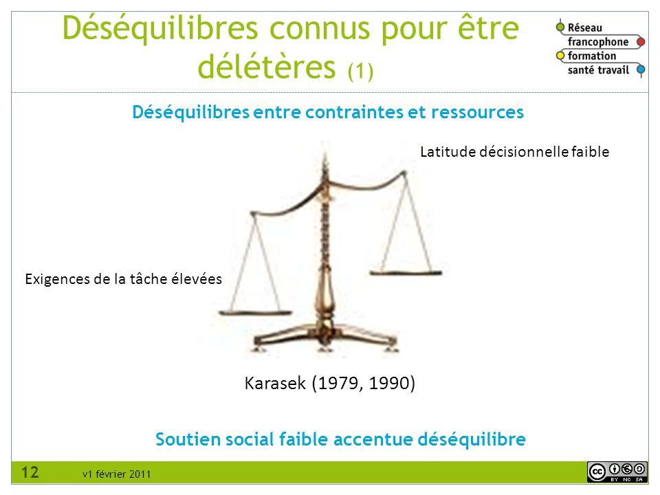 v1 février 2011 Déséquilibres connus pour être délétères (1) 12 Déséquilibres entre contraintes et ressources Exigences de la tâche élevées Latitude d