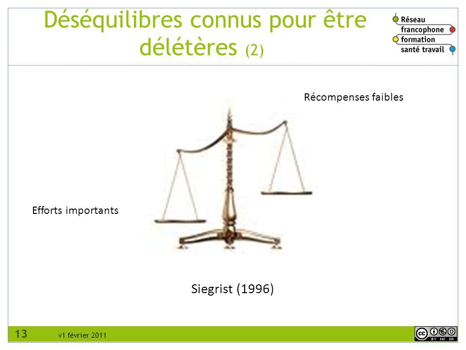 v1 février 2011 Déséquilibres connus pour être délétères (2) 13 Efforts importants Siegrist (1996) Récompenses faibles