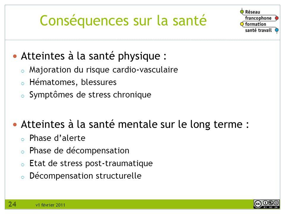 v1 février 2011 Conséquences sur la santé Atteintes à la santé physique : o Majoration du risque cardio-vasculaire o Hématomes, blessures o Symptômes