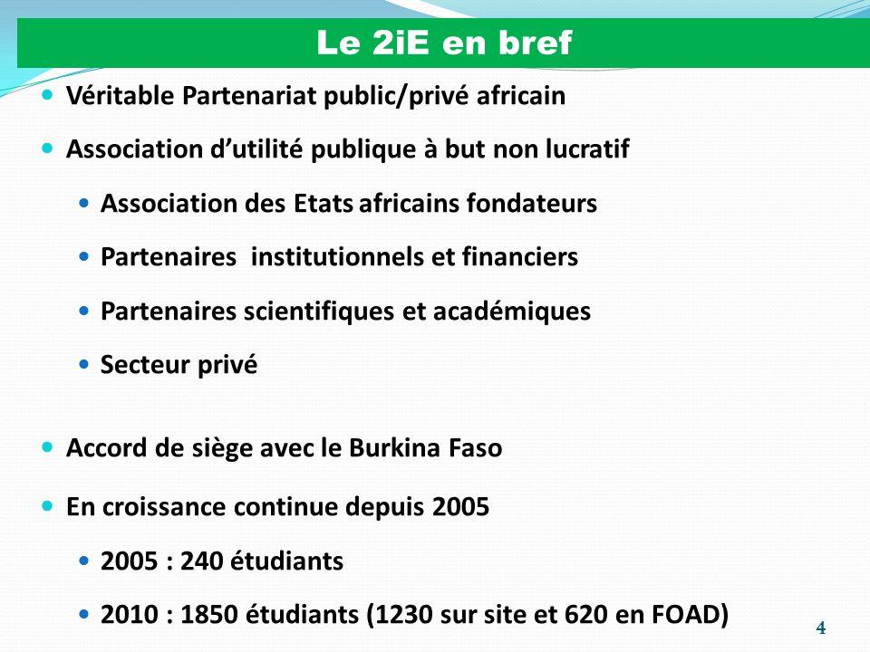 5 La FOAD au 2iE Positionnement du 2iE à travers le Portail FOAD de lAUF 774 Etablissements répartis dans 90 pays sur tous les Continents TOUT LE PORTAIL AUFOFFRE FOAD AFRIQUE OFFRE 2iEToute lOffreOffre Sciences Ingénieur Toute lOffreOffre Sciences Ingénieur 2011-2012 (indicatif) 15%39%33%45% 2010-201113%42%37%50% 2009-201011%37%27%40% 2008-2009 6%33%27%50% 2007-2008 2%17%14%50%