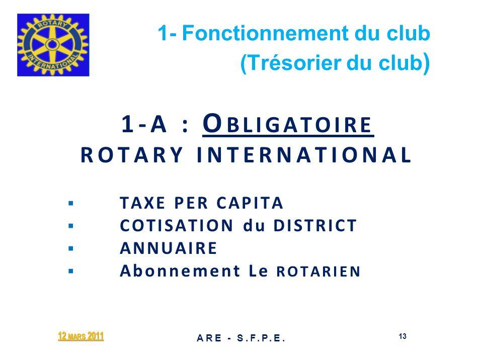 1- Fonctionnement du club (Trésorier du club ) 1-A : O BLIGATOIRE ROTARY INTERNATIONAL TAXE PER CAPITA COTISATION du DISTRICT ANNUAIRE Abonnement Le R
