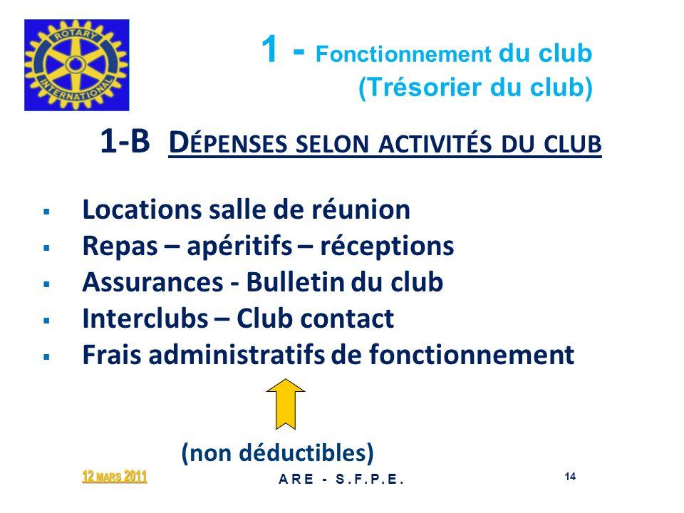 1 - Fonctionnement du club (Trésorier du club) 1-B D ÉPENSES SELON ACTIVITÉS DU CLUB Locations salle de réunion Repas – apéritifs – réceptions Assuran