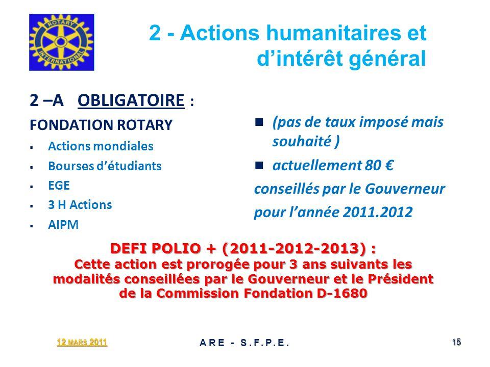 2 - Actions humanitaires et dintérêt général 2 –A OBLIGATOIRE : FONDATION ROTARY Actions mondiales Bourses détudiants EGE 3 H Actions AIPM (pas de tau