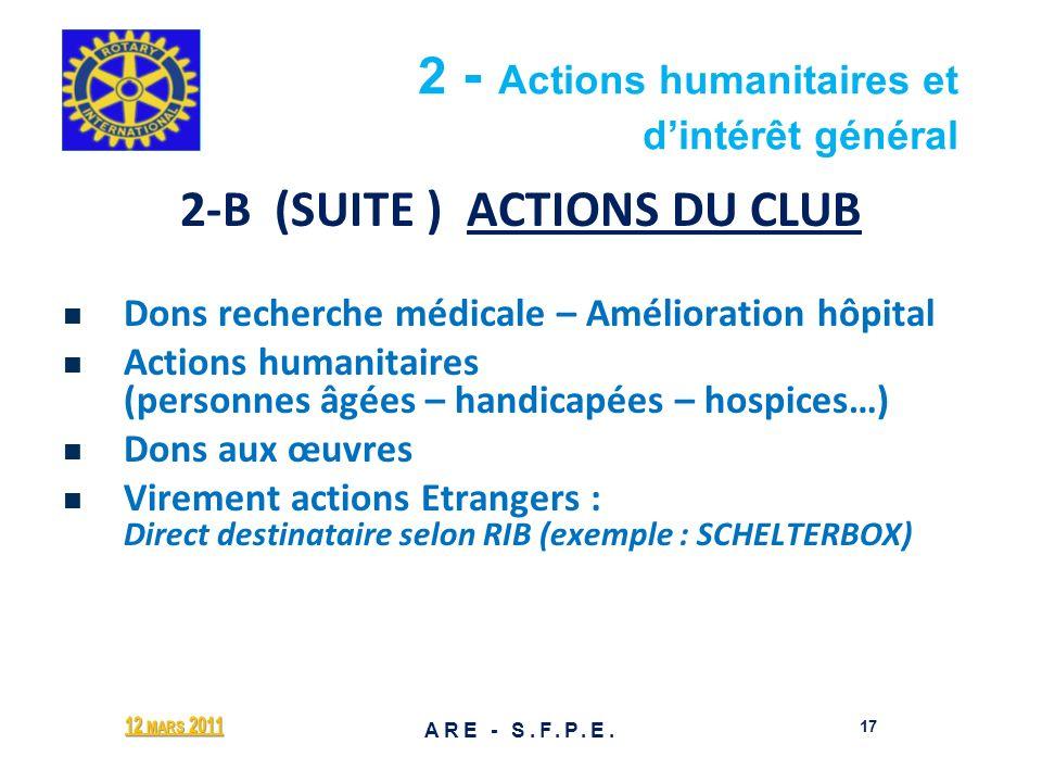 2 - Actions humanitaires et dintérêt général 2-B (SUITE ) ACTIONS DU CLUB Dons recherche médicale – Amélioration hôpital Actions humanitaires (personn