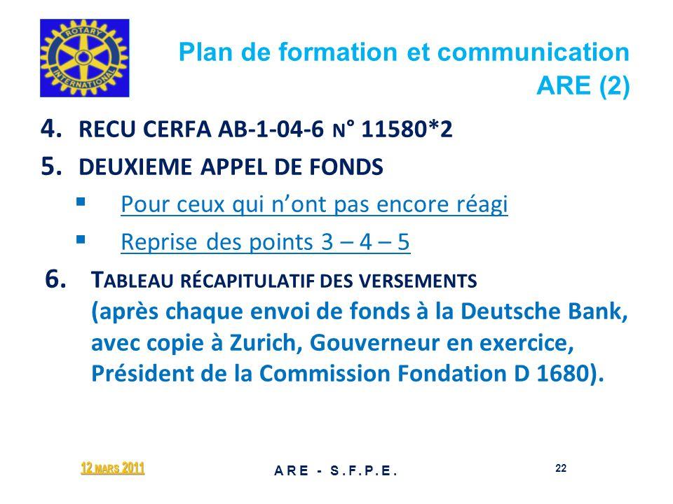 Plan de formation et communication ARE (2) 4. 4. RECU CERFA AB-1-04-6 N ° 11580*2 5. 5. DEUXIEME APPEL DE FONDS Pour ceux qui nont pas encore réagi Re