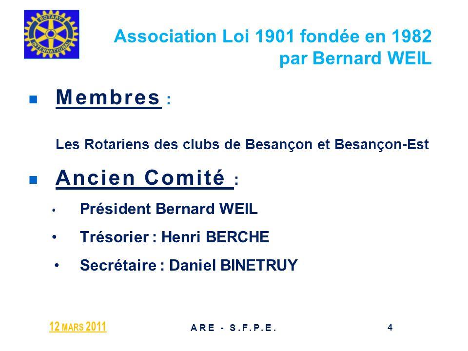 Association Loi 1901 fondée en 1982 par Bernard WEIL Membres : Les Rotariens des clubs de Besançon et Besançon-Est Ancien Comité : Président Bernard W