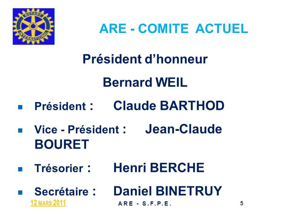 ARE - COMITE ACTUEL Président dhonneur Bernard WEIL Président : Claude BARTHOD Vice - Président : Jean-Claude BOURET Trésorier : Henri BERCHE Secrétai