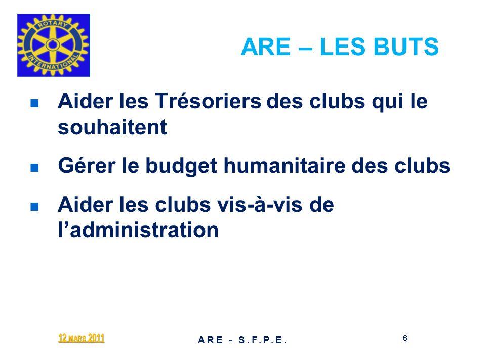 ARE – LES BUTS Aider les Trésoriers des clubs qui le souhaitent Gérer le budget humanitaire des clubs Aider les clubs vis-à-vis de ladministration 12