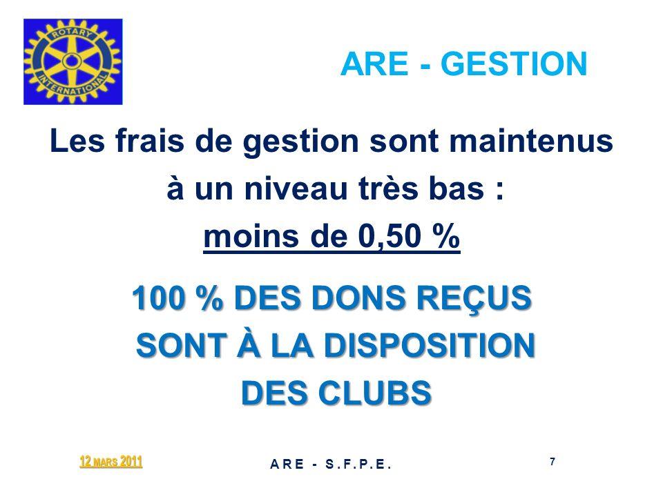 ARE - GESTION 12 MARS 2011 8 ARE - S.F.P.E.