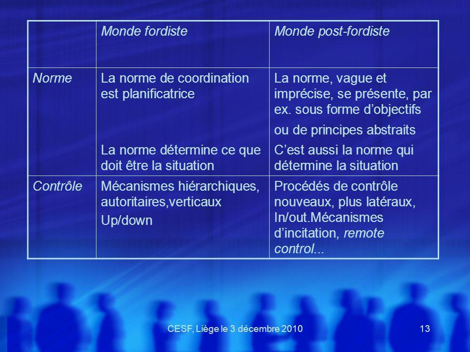 CESF, Liège le 3 décembre 201013 Monde fordisteMonde post-fordiste NormeLa norme de coordination est planificatrice La norme détermine ce que doit êtr