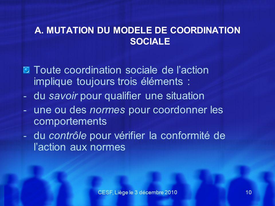 CESF, Liège le 3 décembre 201010 A. MUTATION DU MODELE DE COORDINATION SOCIALE Toute coordination sociale de laction implique toujours trois éléments