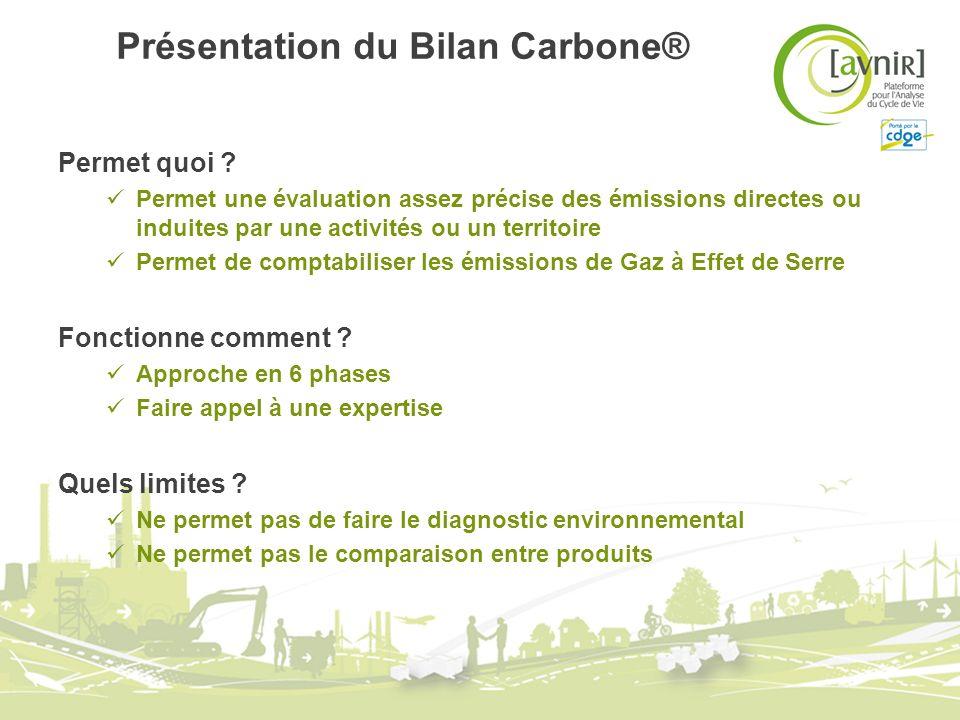 Présentation du Bilan Carbone® Permet quoi ? Permet une évaluation assez précise des émissions directes ou induites par une activités ou un territoire