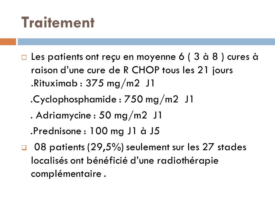 Traitement Les patients ont reçu en moyenne 6 ( 3 à 8 ) cures à raison dune cure de R CHOP tous les 21 jours.Rituximab : 375 mg/m2 J1.Cyclophosphamide