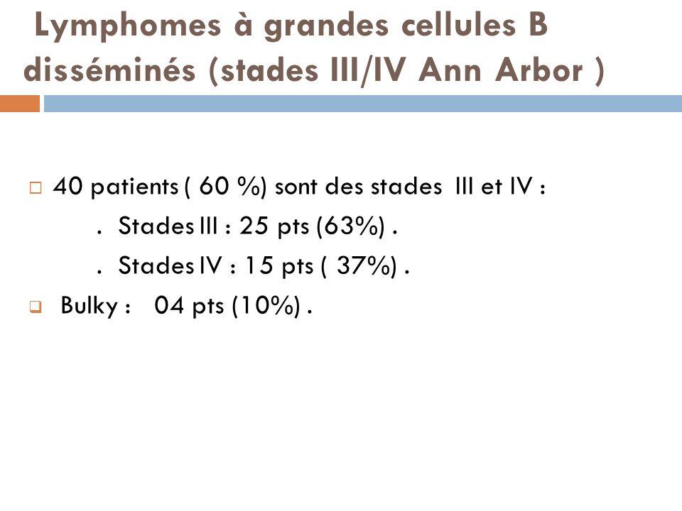 Lymphomes à grandes cellules B disséminés (stades III/IV Ann Arbor ) 40 patients ( 60 %) sont des stades III et IV :. Stades III : 25 pts (63%).. Stad