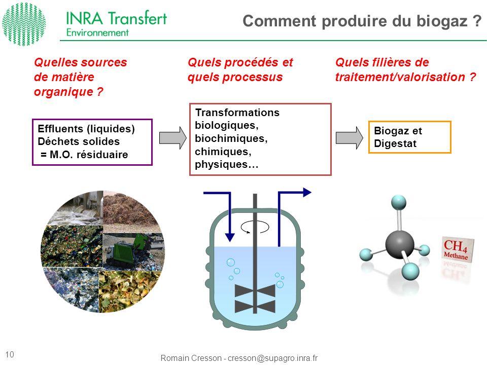 Romain Cresson - cresson@supagro.inra.fr Comment produire du biogaz ? Transformations biologiques, biochimiques, chimiques, physiques… Biogaz et Diges