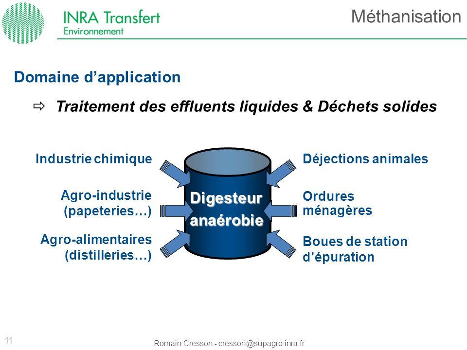 Romain Cresson - cresson@supagro.inra.fr Industrie chimique Boues de station dépuration Déjections animales Ordures ménagères Traitement des effluents