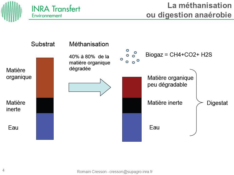 Romain Cresson - cresson@supagro.inra.fr Méthanisation et dépollution La méthanisation ou digestion anaérobie 4