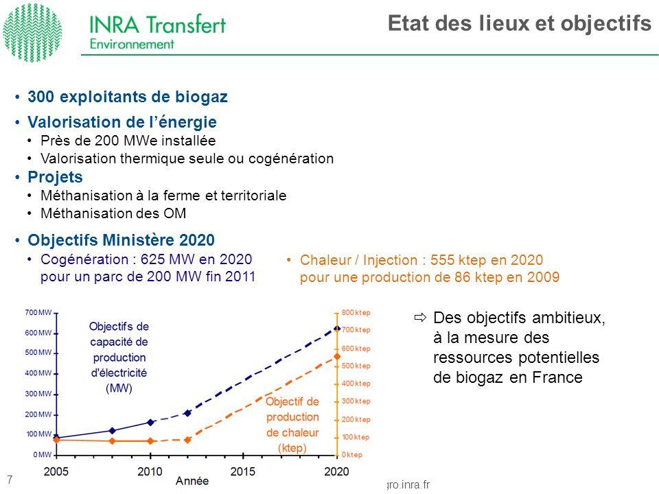 Romain Cresson - cresson@supagro.inra.fr Etat des lieux et objectifs 300 exploitants de biogaz Valorisation de lénergie Près de 200 MWe installée Valo