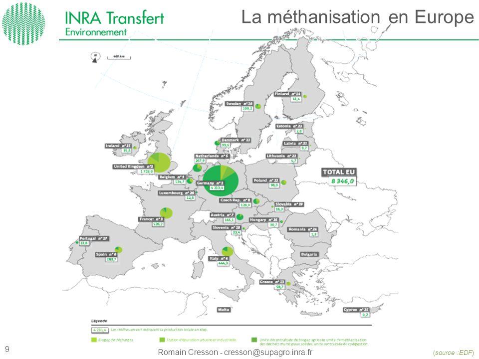 Romain Cresson - cresson@supagro.inra.fr La méthanisation en Europe (source :EDF) 9