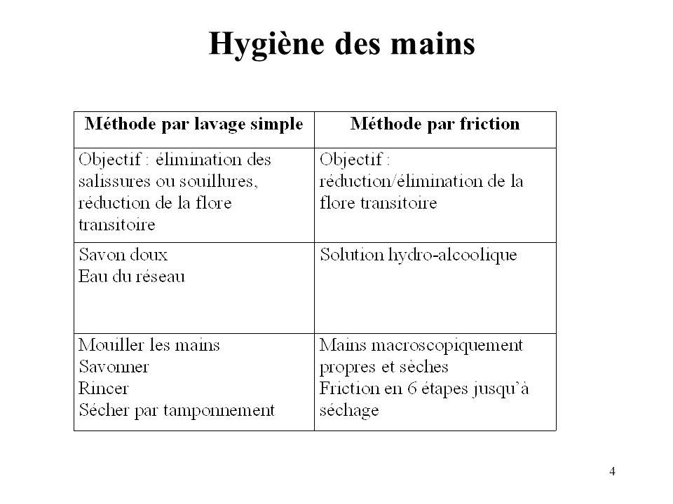 5 Hygiène des mains : traitement hygiénique (1) Objectifs : réduction/élimination de la flore transitoire