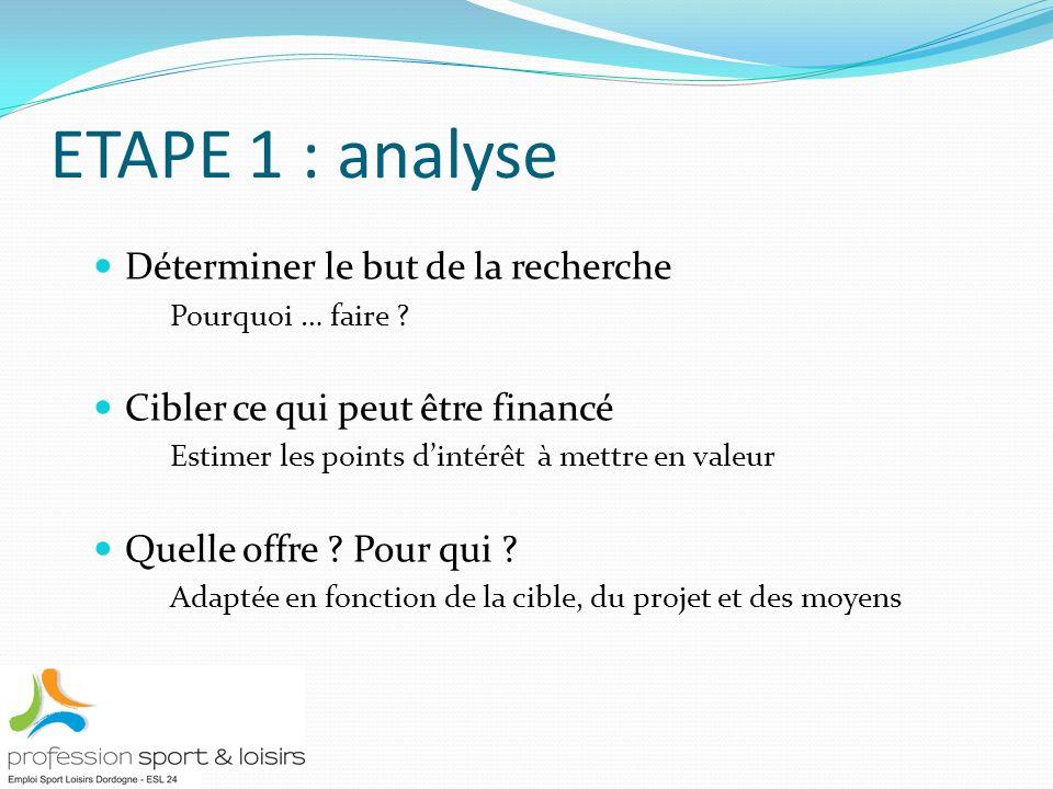 ETAPE 1 : analyse Déterminer le but de la recherche Pourquoi … faire .