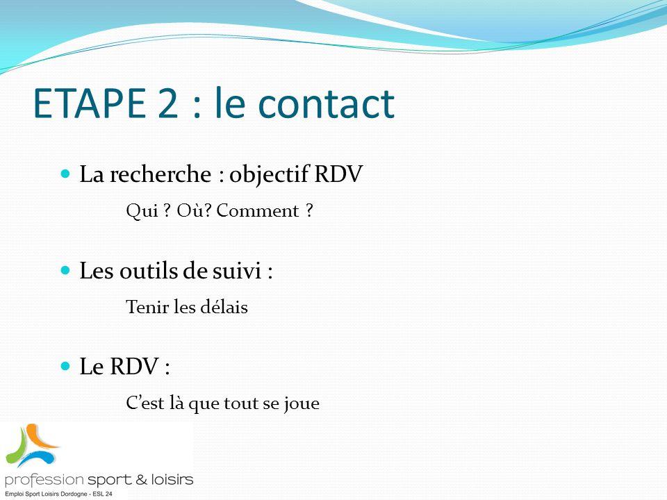 ETAPE 2 : le contact La recherche : objectif RDV Qui .
