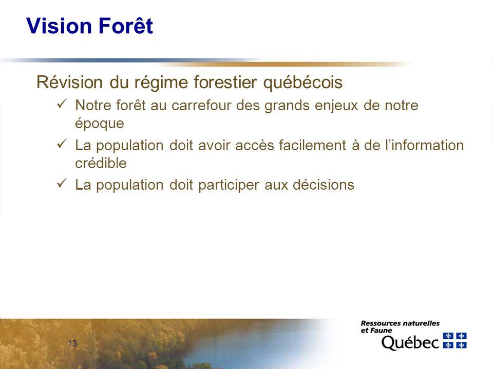13 Vision Forêt Révision du régime forestier québécois Notre forêt au carrefour des grands enjeux de notre époque La population doit avoir accès facilement à de linformation crédible La population doit participer aux décisions