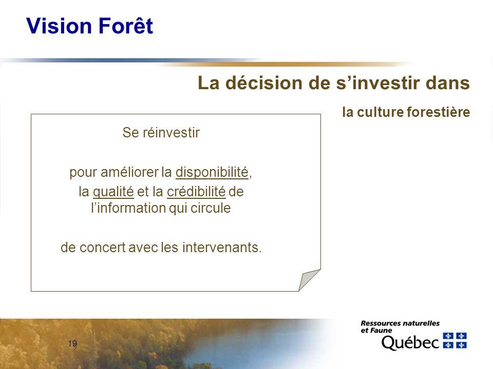 19 Vision Forêt La décision de sinvestir dans la culture forestière Se réinvestir pour améliorer la disponibilité, la qualité et la crédibilité de linformation qui circule de concert avec les intervenants.