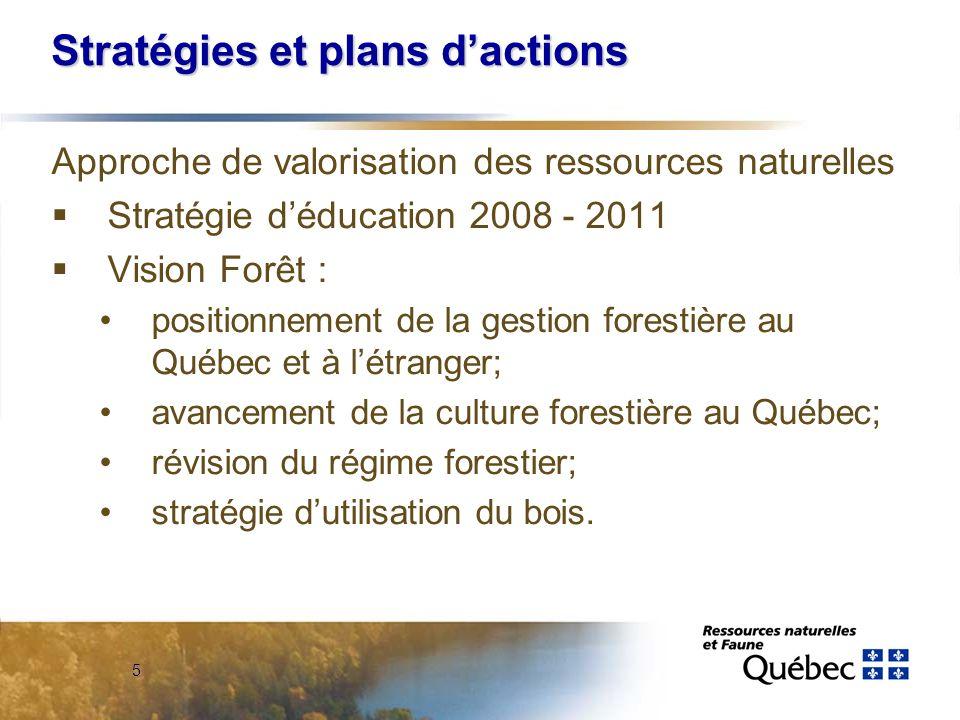 5 Stratégies et plans dactions Approche de valorisation des ressources naturelles Stratégie déducation 2008 - 2011 Vision Forêt : positionnement de la gestion forestière au Québec et à létranger; avancement de la culture forestière au Québec; révision du régime forestier; stratégie dutilisation du bois.