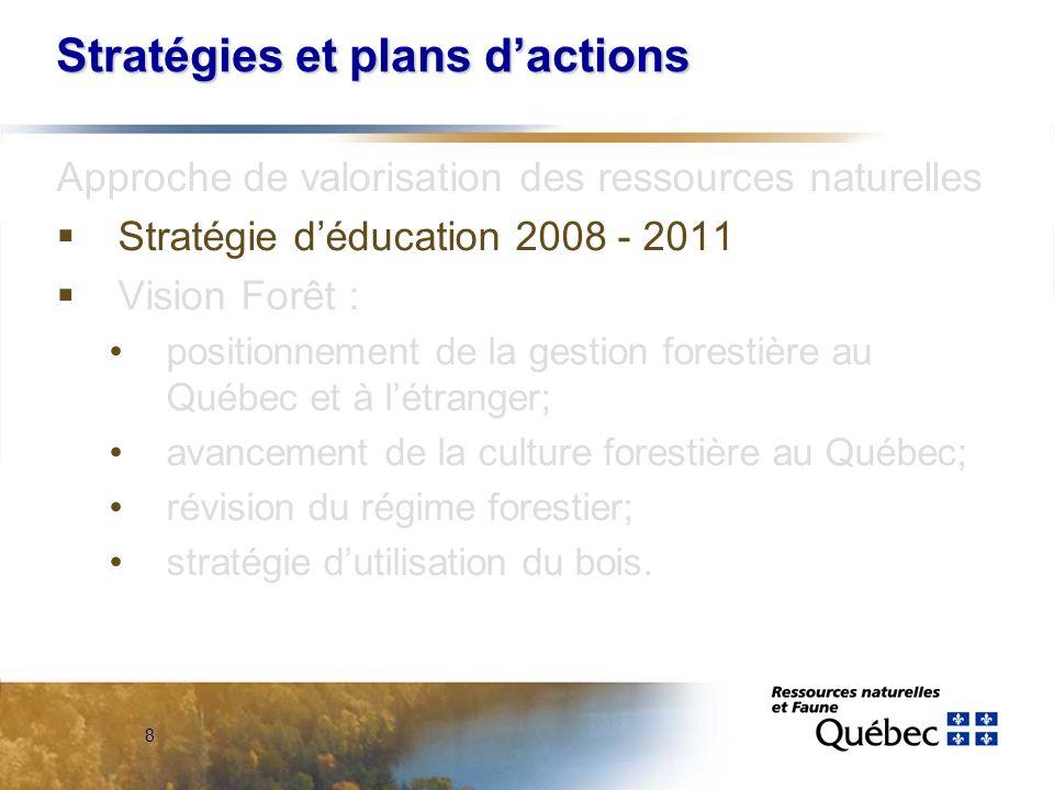 8 Stratégies et plans dactions Approche de valorisation des ressources naturelles Stratégie déducation 2008 - 2011 Vision Forêt : positionnement de la gestion forestière au Québec et à létranger; avancement de la culture forestière au Québec; révision du régime forestier; stratégie dutilisation du bois.