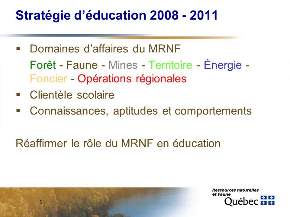9 Stratégie déducation 2008 - 2011 Domaines daffaires du MRNF Forêt - Faune - Mines - Territoire - Énergie - Foncier - Opérations régionales Clientèle scolaire Connaissances, aptitudes et comportements Réaffirmer le rôle du MRNF en éducation