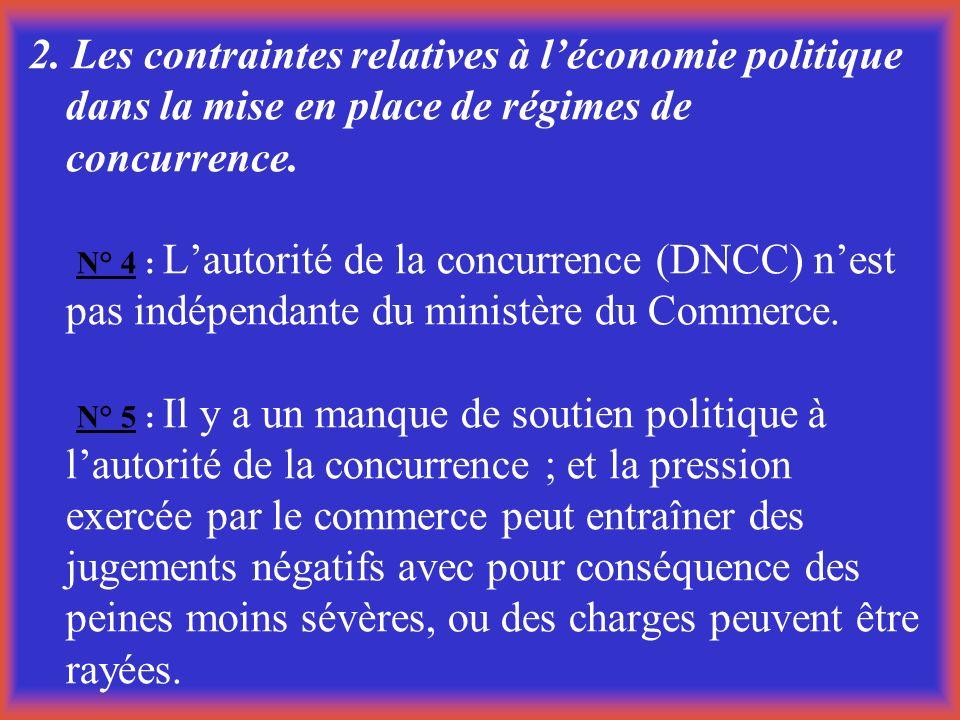 2.Les contraintes relatives à léconomie politique dans la mise en place de régimes de concurrence.