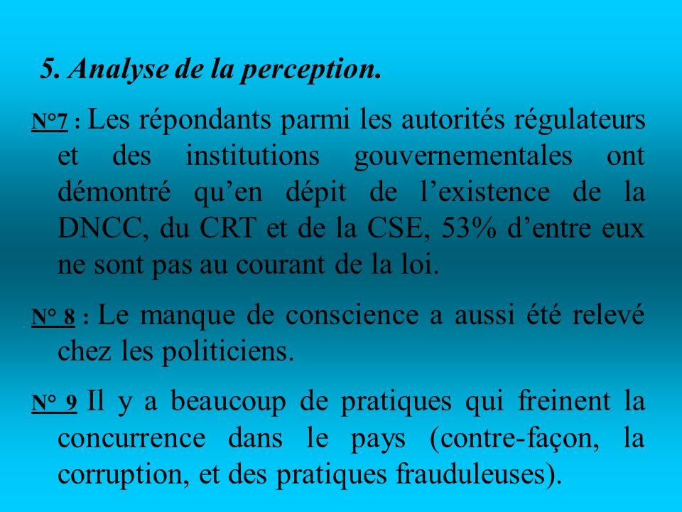 5.Analyse de la perception.